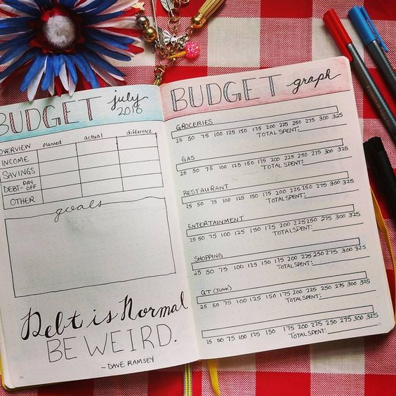 This is the bullet journal inspiration that you need for uni!