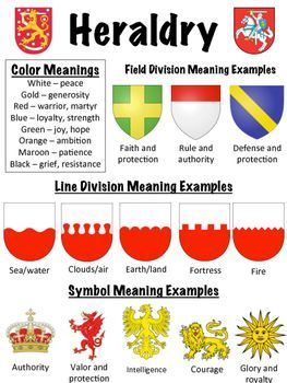 coat of arms symbol meanings