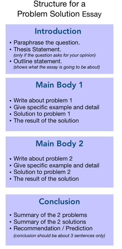 How To Write Problem Solution Essay Ielts Essay Problem