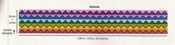 Gráfico bufanda color
