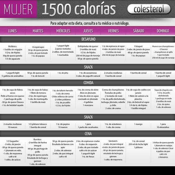 Dieta de 1500 calor as food health pinterest for Menu vegano para principiantes