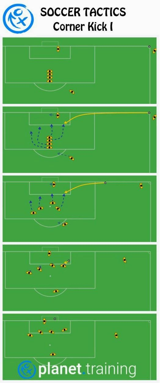 Soccer Skills One Of The Greatest Sporting Events On Earth Is Soccer Also Called Football In Numerous Countries Football Tactics Soccer Soccer Drills