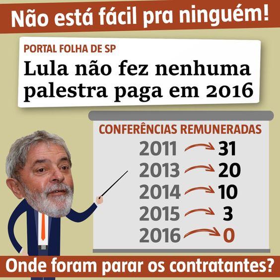 BLOG DO RADIALISTA EDIZIO LIMA: É DE FAZER VERGONHA !