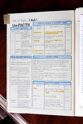 a scripture study journal. wow- intense!