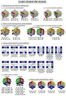 Armar cubo de rubik 2x2