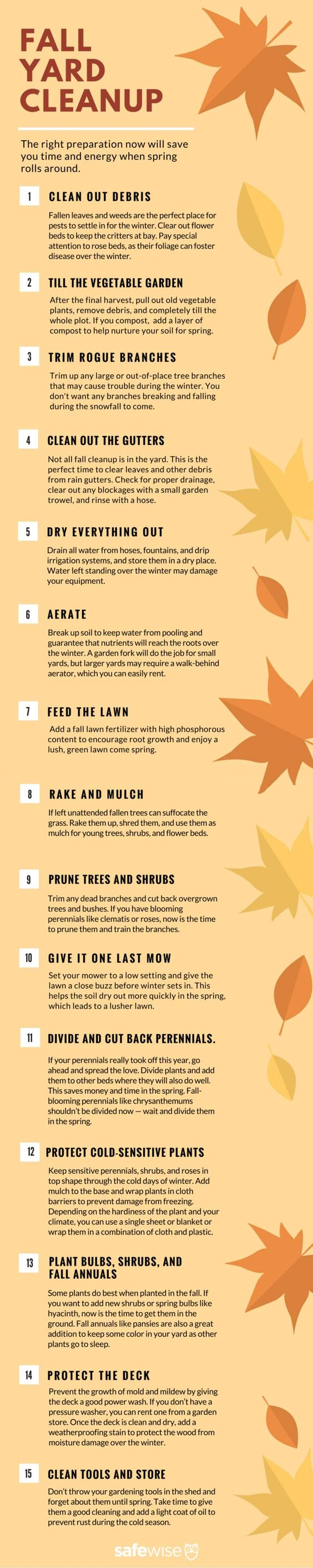 Fall Yard Cleanup Checklist. The more prep you do in the fall, the greener your lawn is come spring. And you'll be more likely to plant in the spring if everything is clean and ready!: