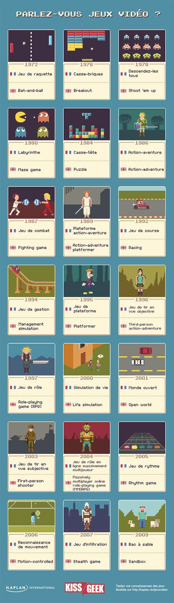 El Conde. fr: L'histoire des jeux vidéos