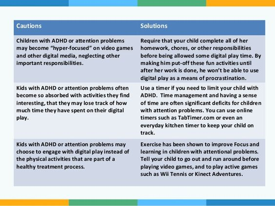 Games and apps for improving executive functions in children with adhd