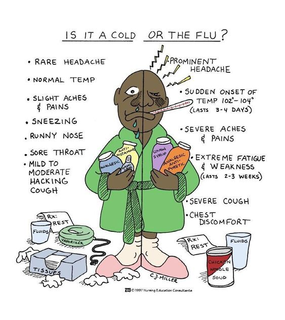 Flu vs cold: