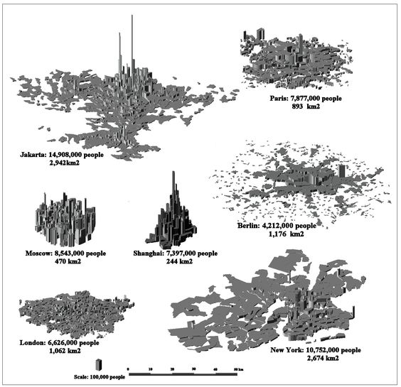 from the population density analysis diagrams about some