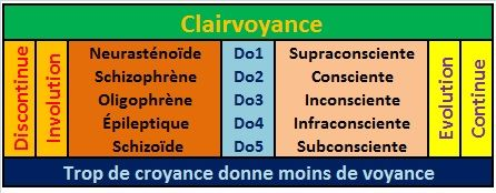 clairvoyance_a1.jpg