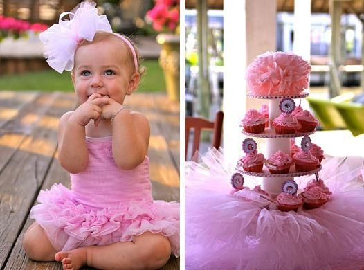 1st birthday party themes for baby girls 1st birthday for Baby girl 1st birthday party decoration ideas