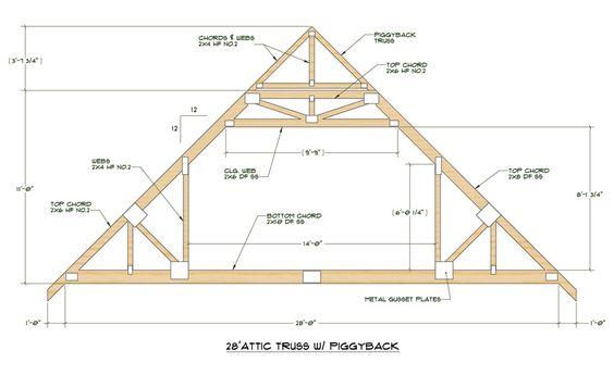Click here for pdf file of truss design 28 39 standard attic for How much do roof trusses cost