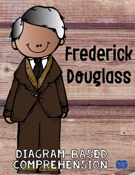 questions on frederick douglass Print the reading comprehension passage and questions  frederick douglass  hugh auld's wife broke the law by teaching twelve-year-old frederick.