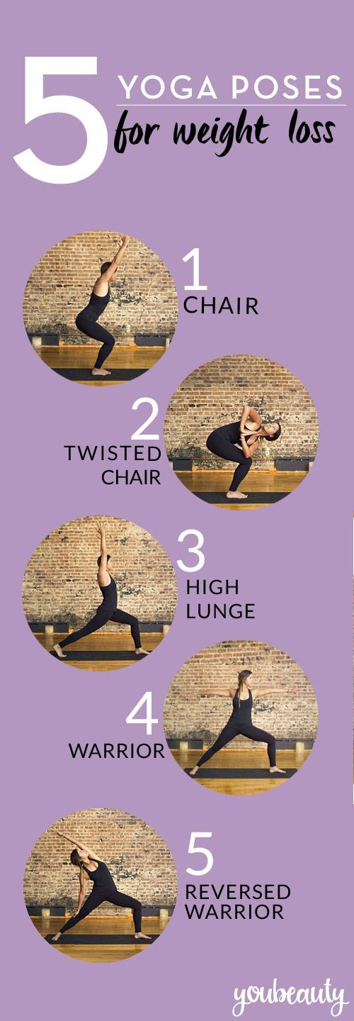 Yoga post on 5 Best Yoga Poses For Weight Loss