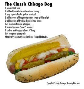 Chicago Hot Dog Recipe - Hot Dog Party Ideas
