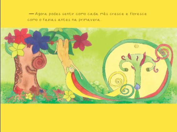 Ilustrações por Carla Trepat Casanovas, in O Tesouro de Lilith, uma história sobre a sexualidade, o prazer, e o ciclo menstrual. In stock, £12.50.