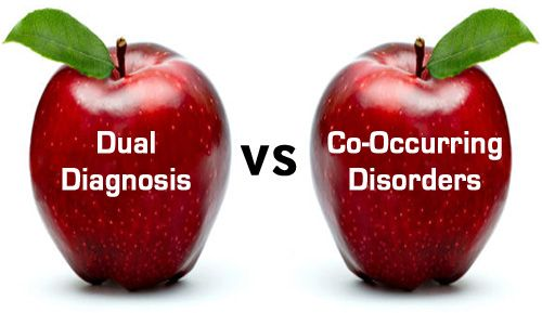 co occuring disorders A broader term, co-occurring disorders (cod) now includes that of dual  diagnosis to address this new awareness, the american medical association in  its.