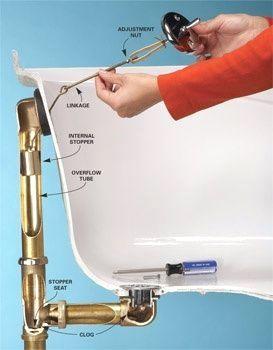 A Diagram On How To Unplug A Bathroom Drain Plumbing