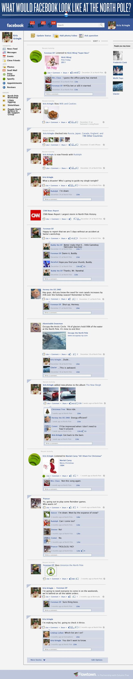 {What Would Facebook Look Like at the North Pole?} This made me smile.
