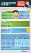 Familia.com.br | O Armazenamento doméstico como poupança alimentar