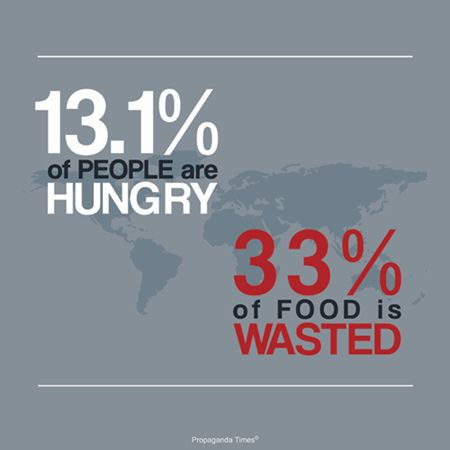 Food Facts    Please LIKE, REPIN, !    cool #foodfacts #foodfact