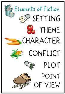 Printables Elements Of Fiction Worksheet elements of fiction worksheet davezan pinterest the world 39 s catalog ideas or non fictionworksheets