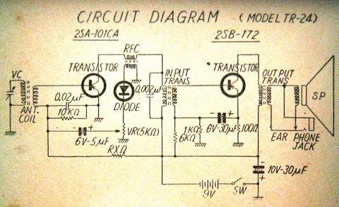 Pin by Pim Schaaij on simple transistor radio | Electronic circuit projects,  Circuit diagram, Ham radioPinterest