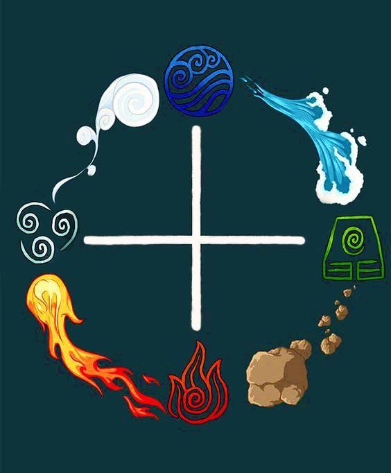 """""""Небезосновательно будет предположить, что тайна четырех стихий обозначается четырьмя прямыми линиями, исходящими из одной точки и направленными в противоположные стороны"""". Ди Джон / John Dee (13.07.1527 - 26.03.1609) - английский математик, географ, астроном, алхимик, герметист и астролог..."""