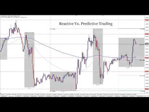 Reactive Vs Predictive Forex Trading Strategies Youtube Forex
