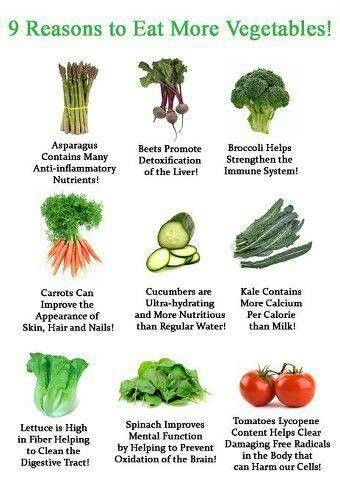 9 reasons to eat more vegetables