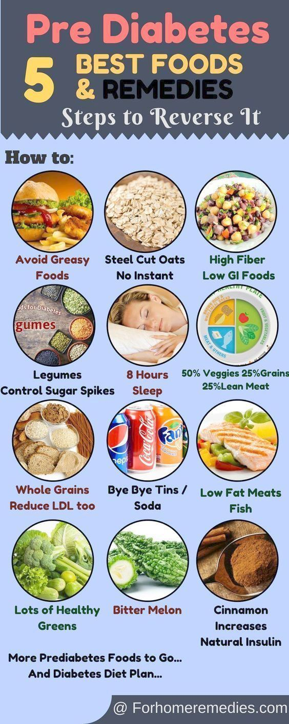 mind diet food list pdf