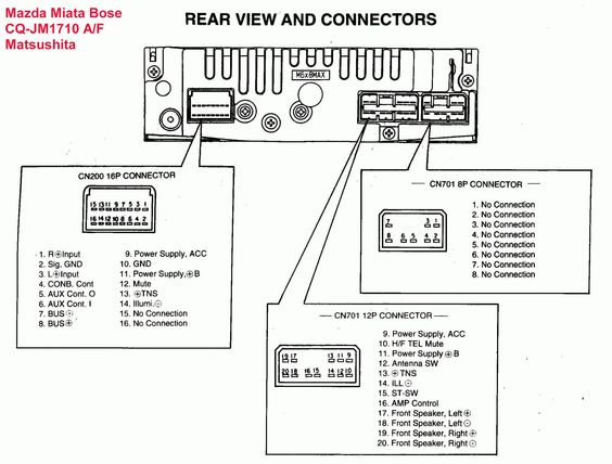 Ford Stereo Wiring Harness Diagram Wellread Me