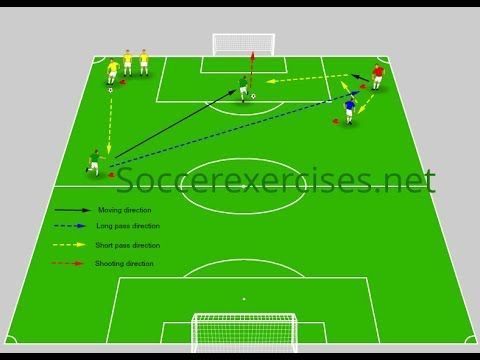 Passing And Score A Goal Drill Part3 Soccer Exercises 33 Youtube Soccer Workouts Football Training Drills Soccer Drills