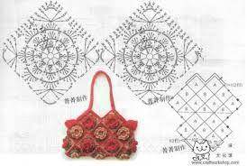Resultado de imagen para carteras a crochet patrones