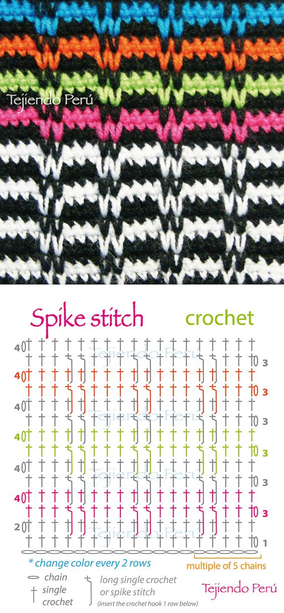 Crochet Double Stitch Diagram : Crochet: spike stitch diagram! ? ??? ? Learn from Me ...