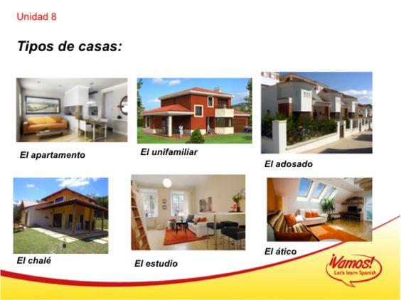 Tipos De Casas Vocabulario Google Espa Ol
