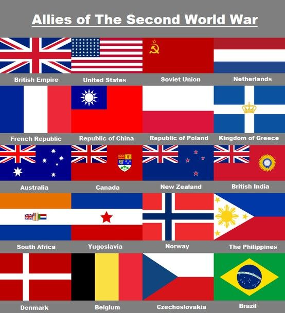 an in depth analysis of the reasons for americas involvement in world war ii World war ii american experience - world war ii left no identify the causes for american involvement in the war world war ii american experience.