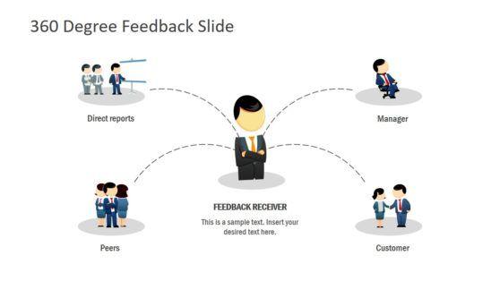 360 Feedback Powerpoint Template Powerpoint Templates 360 Degree Feedback Business Powerpoint Templates