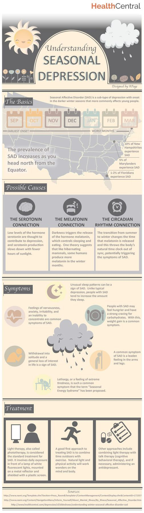the causes symptoms and treatment of seasonal affective disorder Symptoms causes treatments seasonal affective disorder, or sad, is a type of recurrent major depressive disorder in which episodes of depression occur during the same season each year.