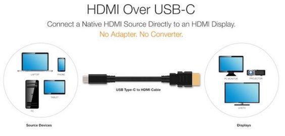 El nuevo estándar HDMI le da la bienvenida al USB-C de forma nativa y sin adaptadores https://t.co/ZXFEGwLH3e https://t.co/bWlHi6RcxP #CPMX8