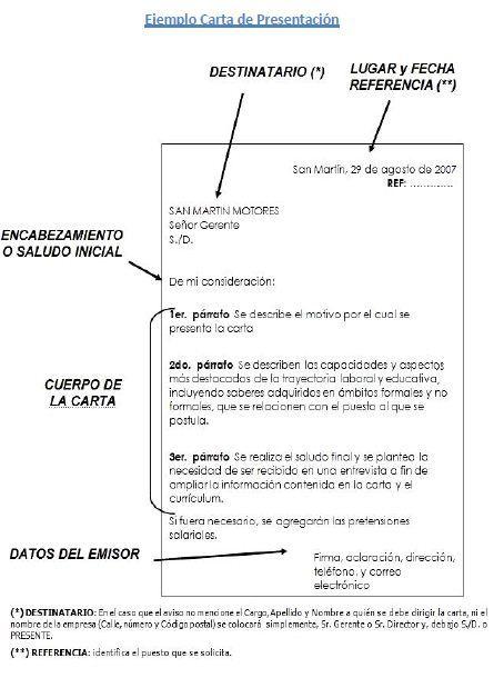 Modelo De Examen Dele C1 Prestamos Inmediatos En Bogota