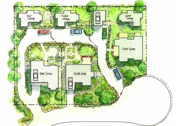The cottage company backyard neighborhood site plan for Backyard cottage floor plans