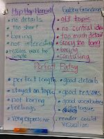Confessions of a Fourth Grade Teacher: My Anchor Charts!