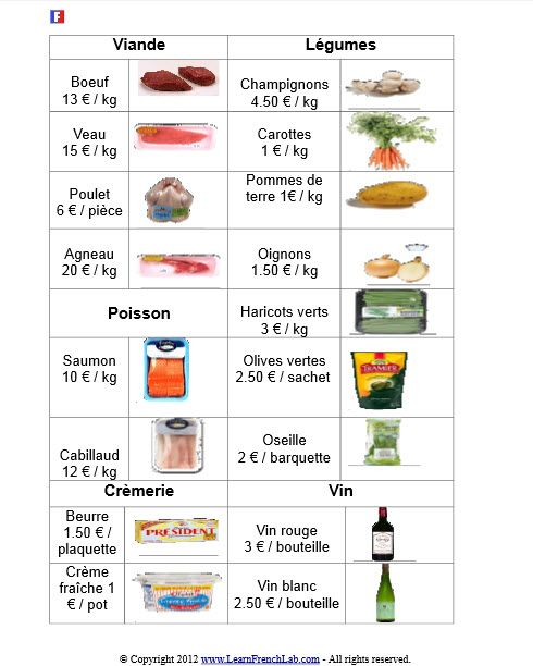 math worksheet : food shopping in france  la cuisine le vocabulaire  pinterest  : Shopping Math Worksheets