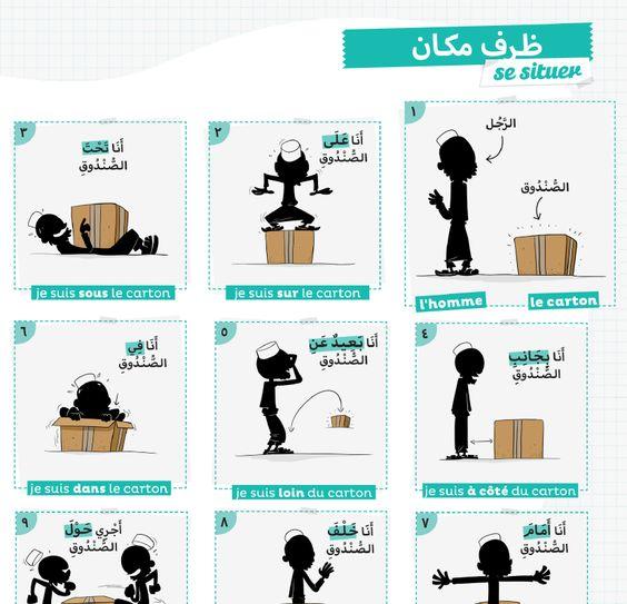"""Easi Up soutenons l équipe du studio bdouin """"DARSSchool"""" : Méthode d'apprentissage de la langue Arabe Réaliser une méthode d'apprentissage de la langue Arabe moderne et adaptée à tous."""