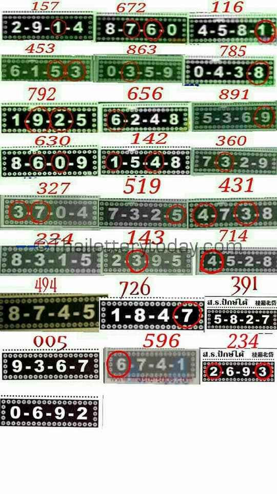 Thai Lotto 3up set digits total for 17 January 2018 lottery