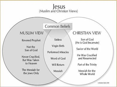 a comparison of islam and christianitys history Christianity originated in the life and teachings of jesus of nazareth, who was born circa 4 bce in roman-occupied palestine, a jewish province of the roman empire.