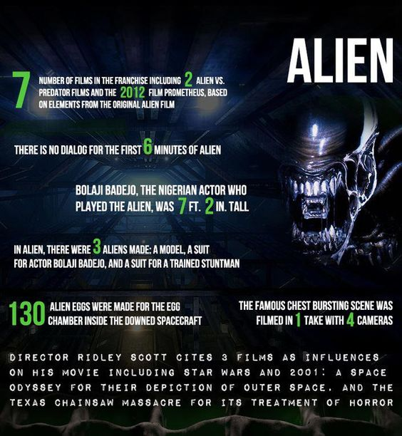 Alien 3 Movie: #horror #movies