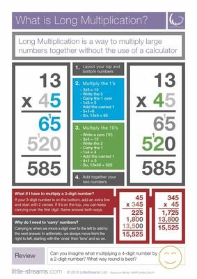 Long Multiplication | Free poster from LittleStreams on ...